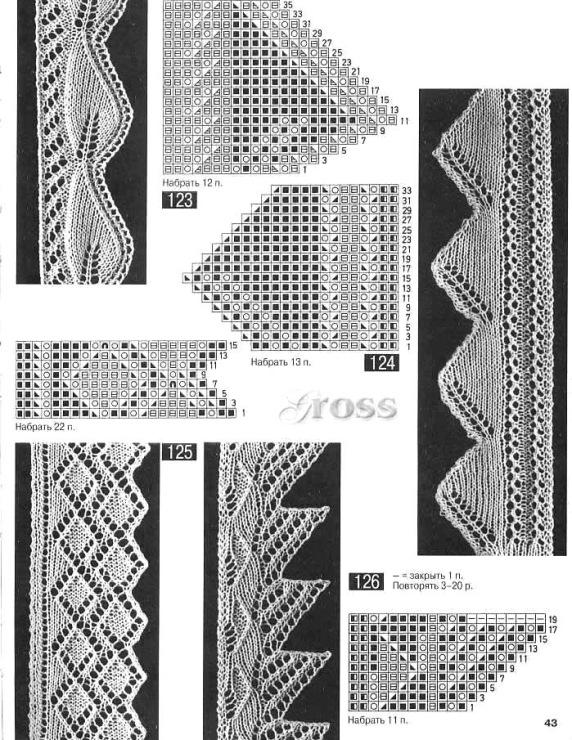 Узор для каймы спицами, Схема состоит из... Вязание каймы спицами кайма спицами схемы
