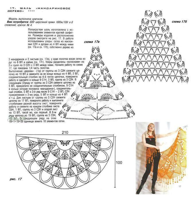Схема вязания полукруглой шали спицами