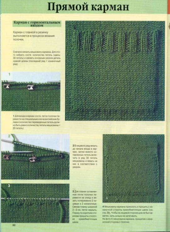 Накладные карманы вязанные спицами