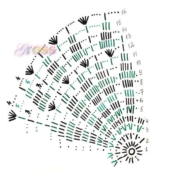 Gallery.ru / схема донышко панамки Листики - детские шапочки - Plushiky