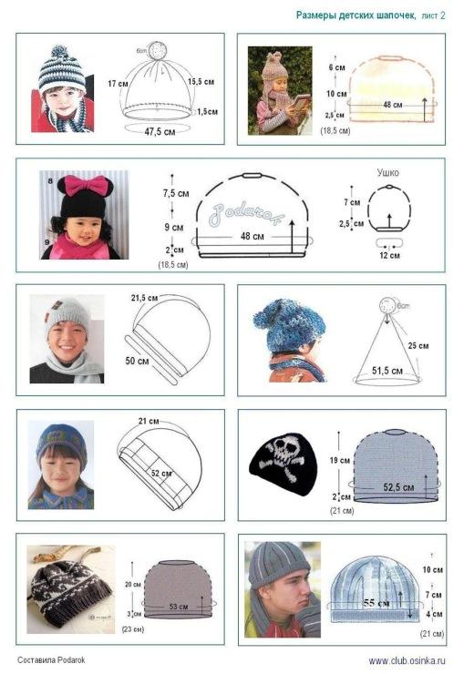 Как рассчитать размер при вязании спицами шапки