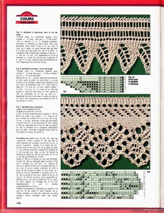 Вязание платок спицами кружево