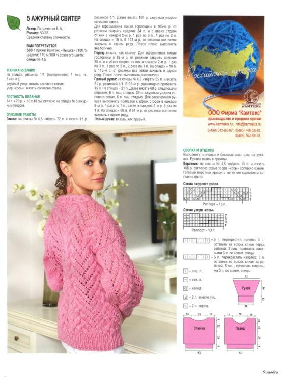 Модные женские свитера с описанием