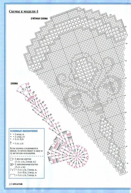 схемы филейного вязания крючком - Лучшие схемы и описания для всех.