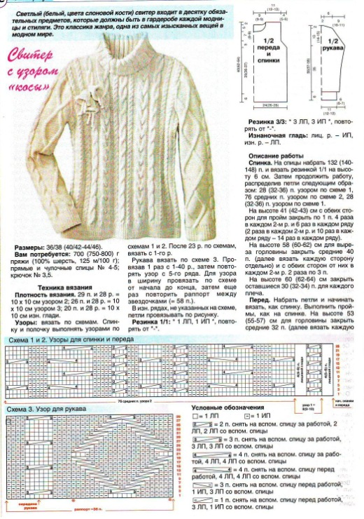 Описание вязания модного джемпера для