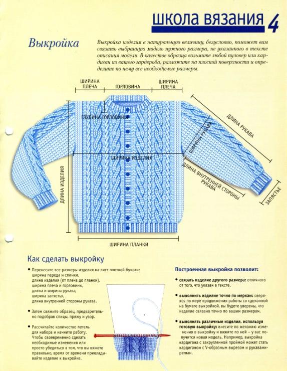 Образцы выкроек для вязания