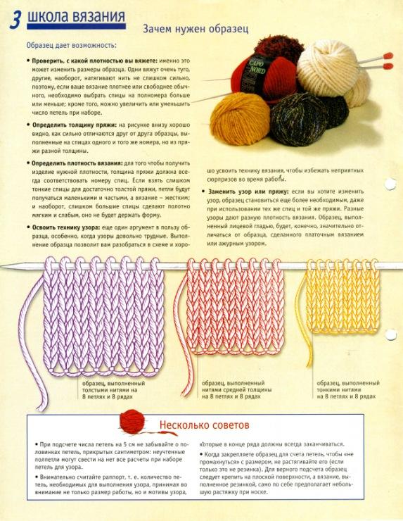 Сайты вязания спицами для начинающих