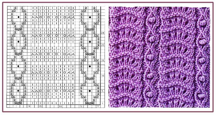 В этом разделе представлены узоры вязания спицами и множество мотивов вязания с подробным описанием и схемами вязки
