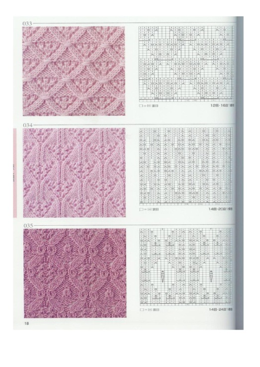 Схема объемных узоров для вязания спицами