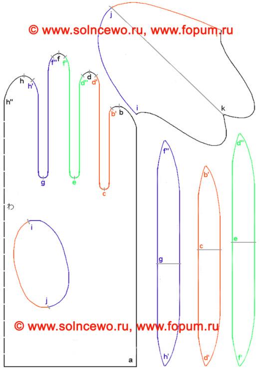 Сшить женские перчатки выкройка 36