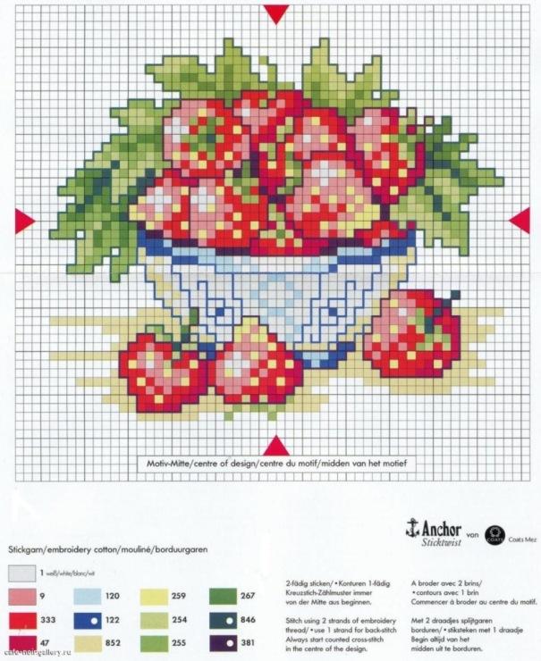 Схемы вышивок ягоды схемы