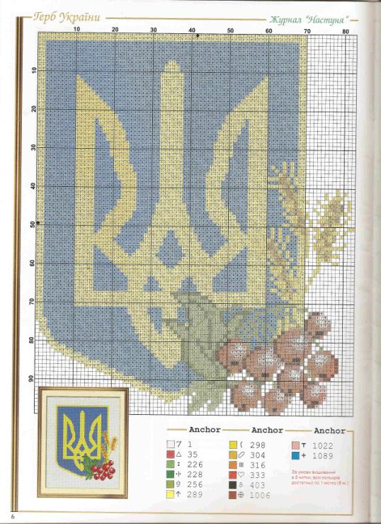 Схемы вышивок крестом герба